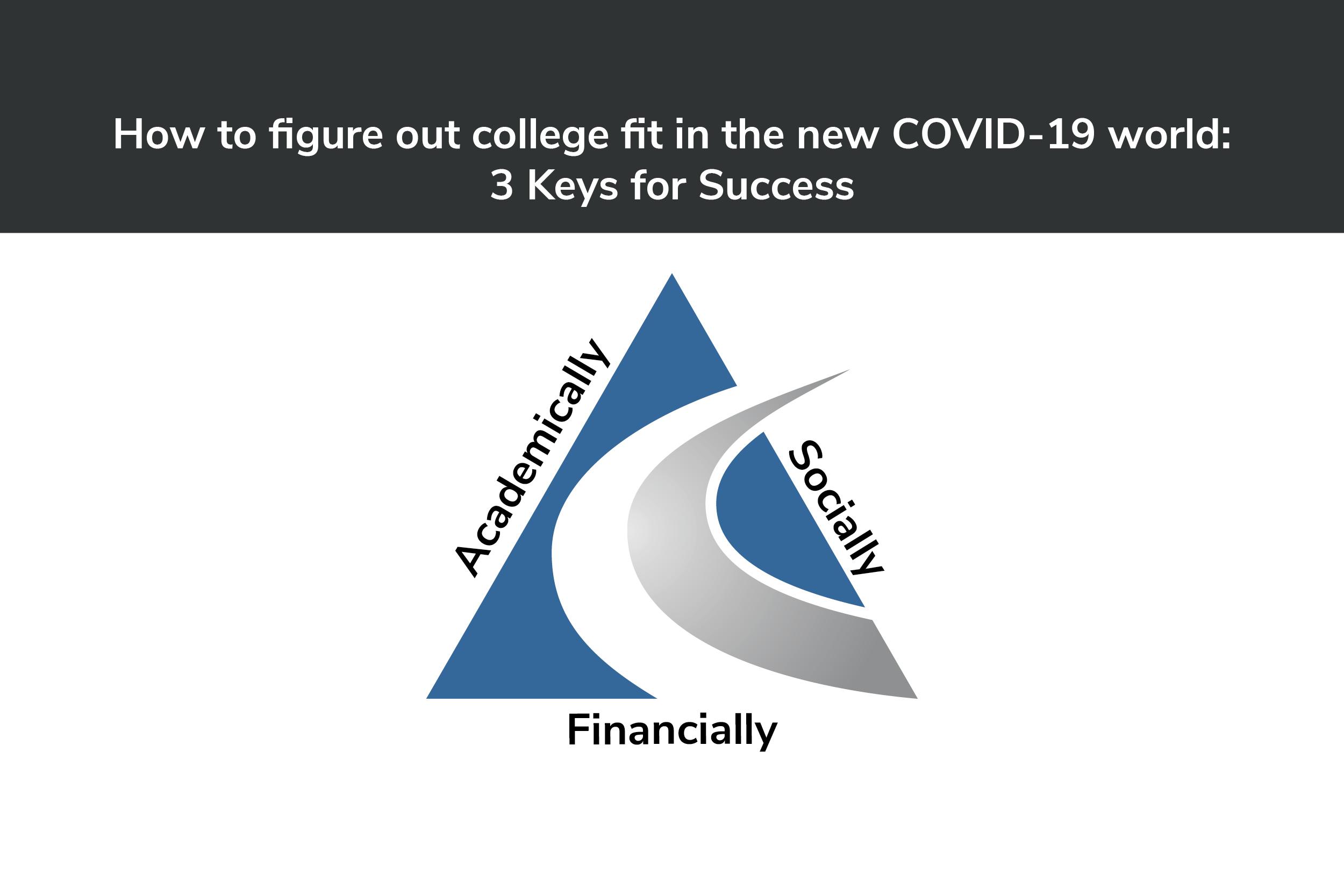 3 Keys For Success